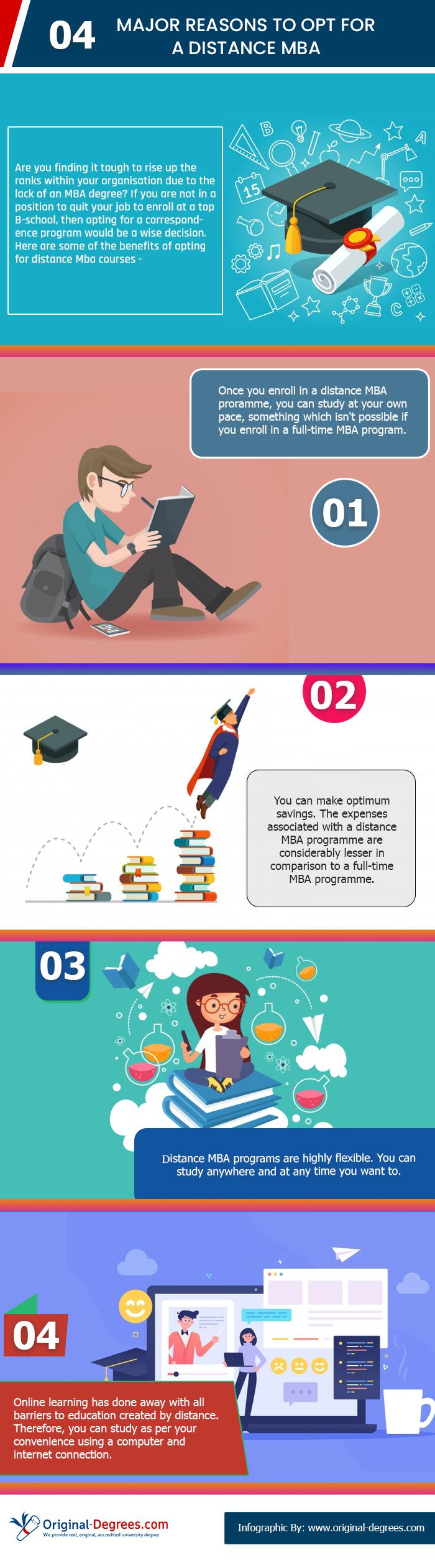 Distance MBA programme
